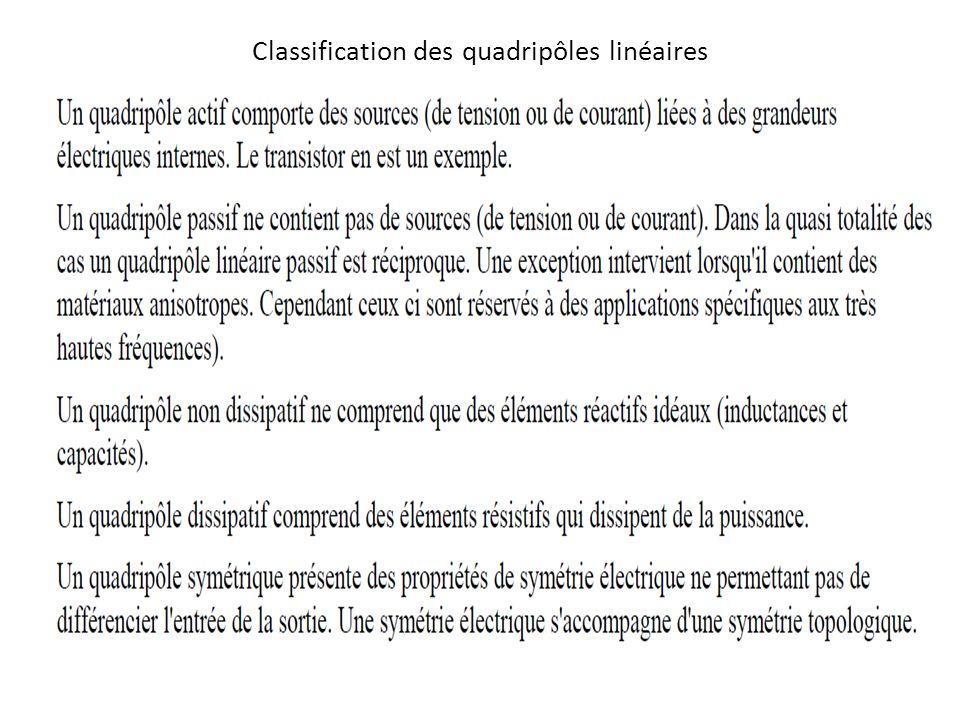 EXEMPLE: Circuit RL, RC