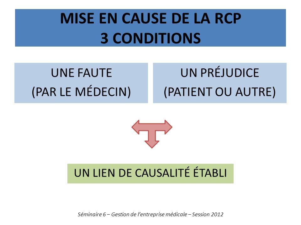 MISE EN CAUSE DE LA RCP 3 CONDITIONS Séminaire 6 – Gestion de lentreprise médicale – Session 2012 UN PRÉJUDICE (PATIENT OU AUTRE) UN LIEN DE CAUSALITÉ