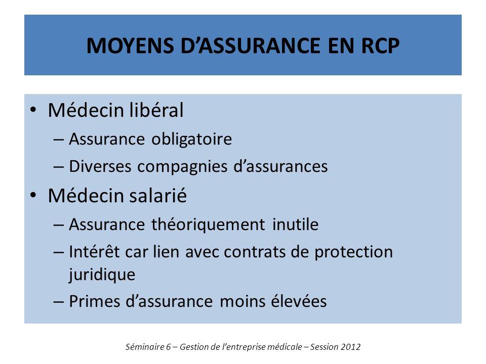 MOYENS DASSURANCE EN RCP Médecin libéral – Assurance obligatoire – Diverses compagnies dassurances Médecin salarié – Assurance théoriquement inutile –