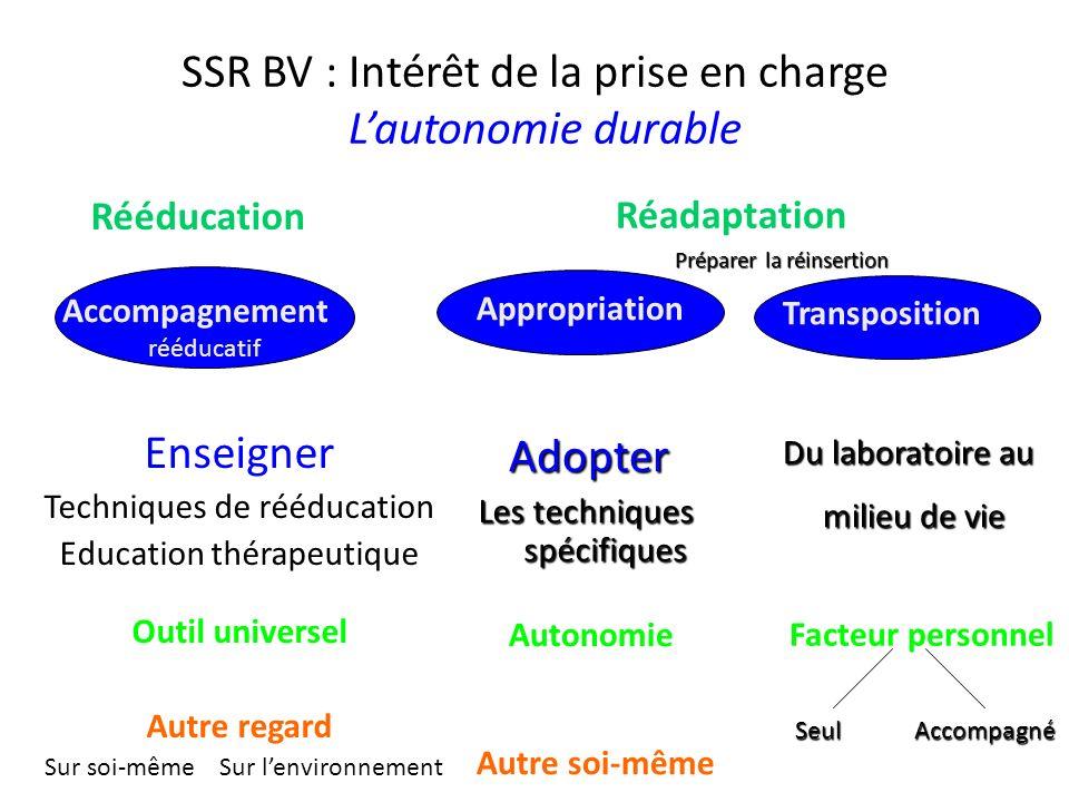 SSR BV : Intérêt de la prise en charge Lautonomie durable Rééducation Enseigner Techniques de rééducation Education thérapeutique Outil universel Autr
