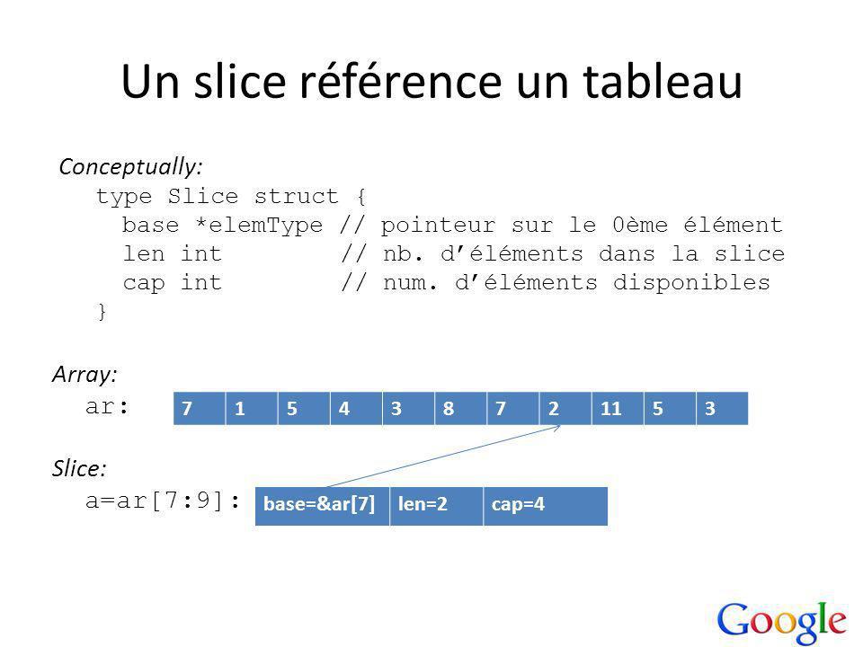 Un slice référence un tableau Conceptually: type Slice struct { base *elemType // pointeur sur le 0ème élément len int // nb.