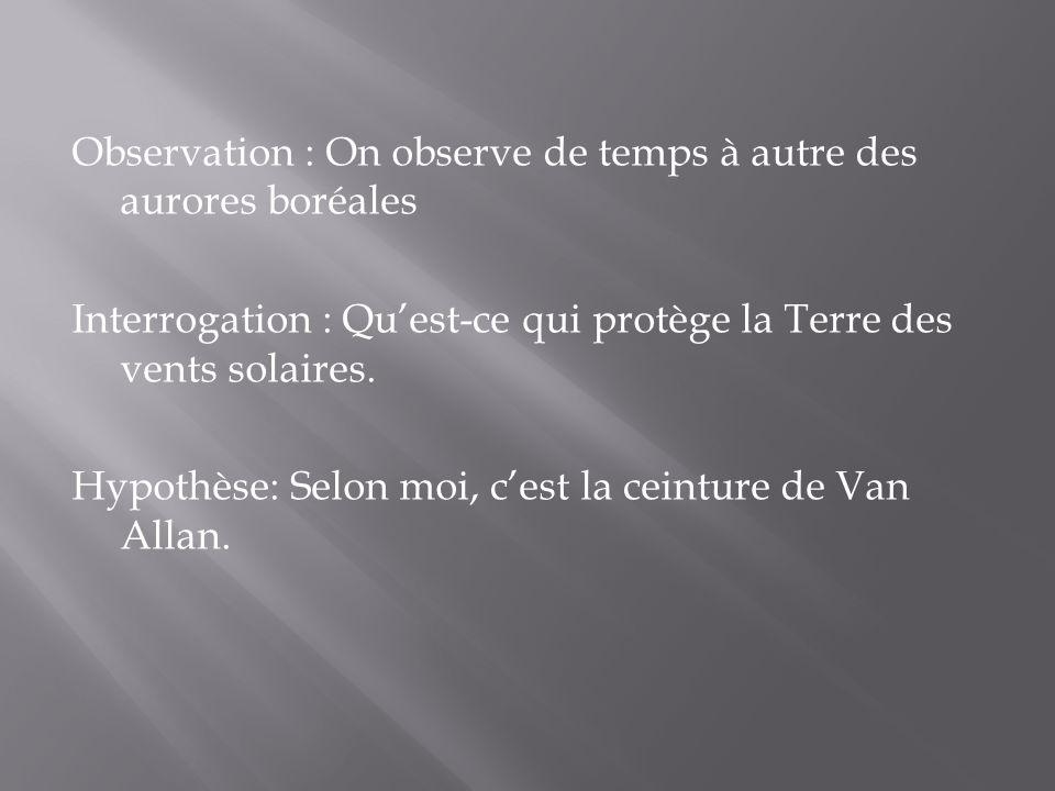 Observation : On observe de temps à autre des aurores boréales Interrogation : Quest-ce qui protège la Terre des vents solaires.