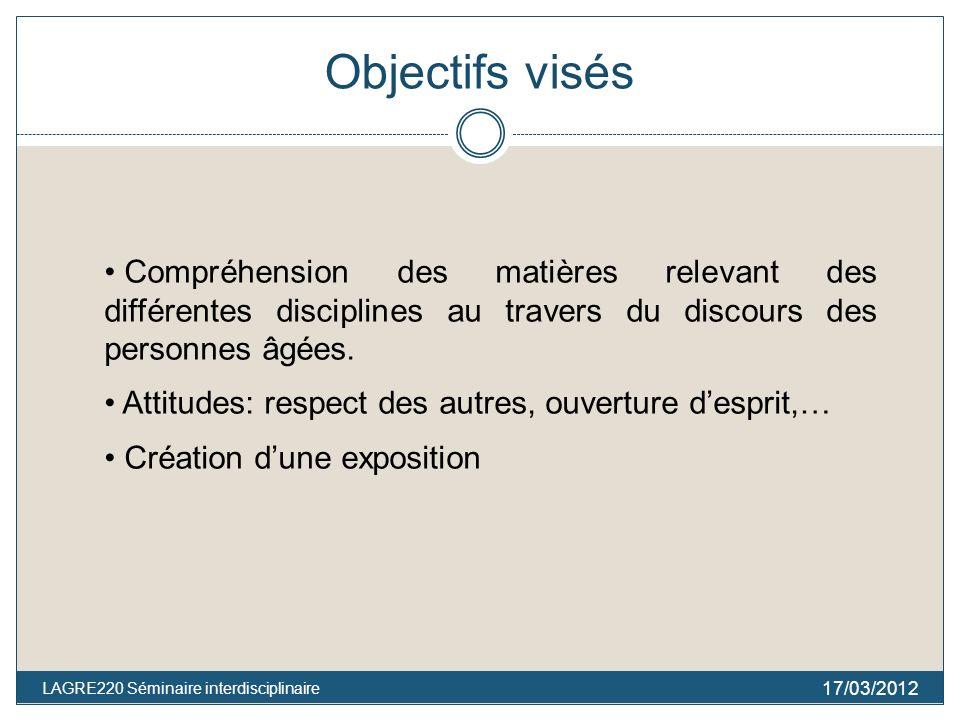 Objectifs visés 17/03/2012 LAGRE220 Séminaire interdisciplinaire Compréhension des matières relevant des différentes disciplines au travers du discour