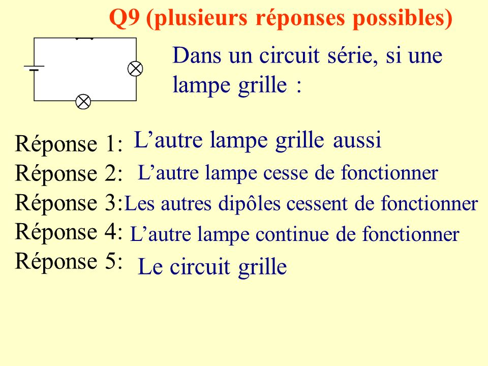 Q8 Le courant circule dans le sens conventionnel, cela signifie: Réponse 1: Réponse 2: Réponse 3: Réponse 4: Réponse 5: Dans tous les sens De gauche à droite A lenvers De la borne négative à la borne positive De la borne positive à la borne négative