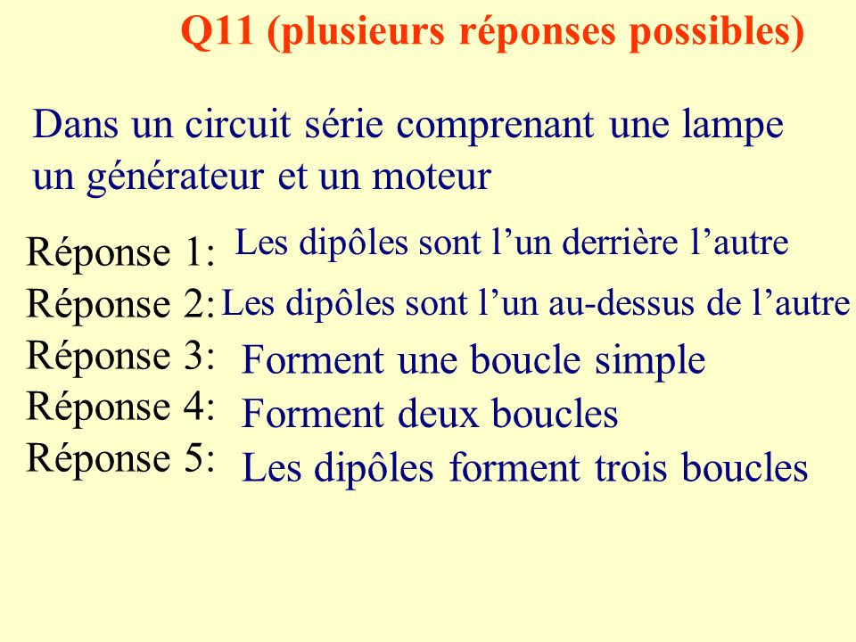 Q10 (plusieurs réponses possibles) Dans ce circuit série, si une lampe est court circuitée : Réponse 1: Réponse 2: Réponse 3: Réponse 4: Réponse 5: Elle cesse de fonctionner Lautre lampe cesse de fonctionner Les autres dipôles cessent de fonctionner Lautre lampe continue de fonctionner Le circuit grille