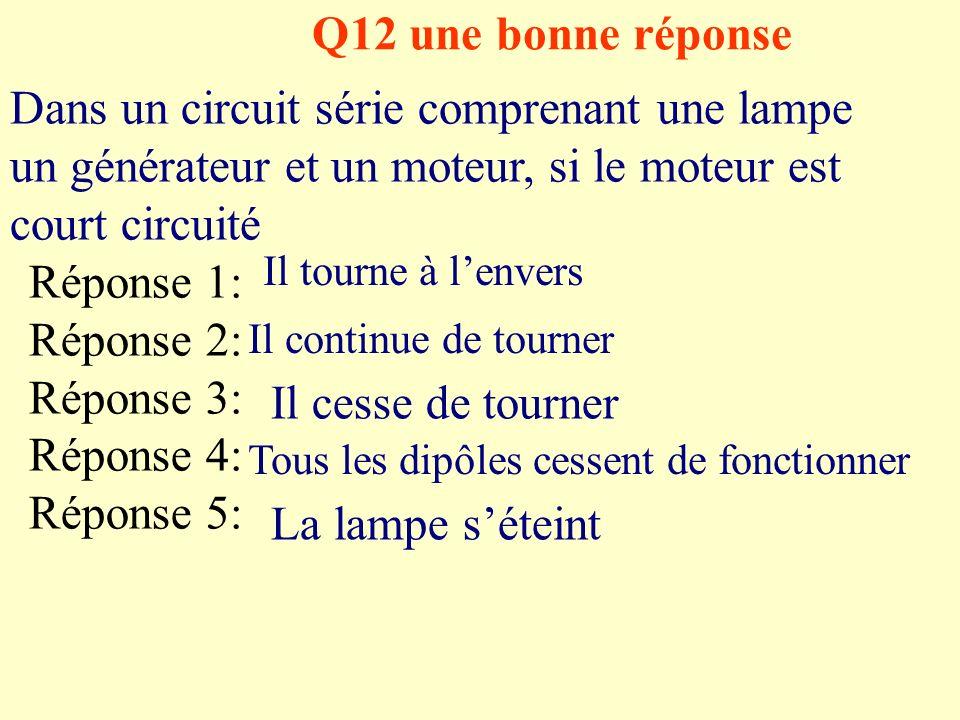 Q11 (plusieurs réponses possibles) Dans un circuit série comprenant une lampe un générateur et un moteur Réponse 1: Réponse 2: Réponse 3: Réponse 4: Réponse 5: Les dipôles sont lun derrière lautre Les dipôles sont lun au-dessus de lautre Forment une boucle simple Forment deux boucles Les dipôles forment trois boucles