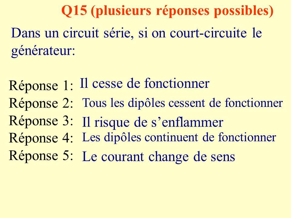 Q14 Dans un circuit électrique fermé comportant deux lampes en série, si on les inverse: Réponse 1: Réponse 2: Réponse 3: Réponse 4: Réponse 5: Leurs éclats augmentent Elles clignotent toutes les deux Leurs éclats restent les mêmes Leurs éclats diminuent Elles éclatent