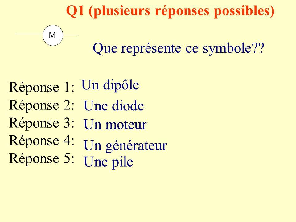 QCM Mr Malfoy Cinquièmes collège Lamartine Hondschoote Schématisation et circuit en série Chapitres 2 et 3