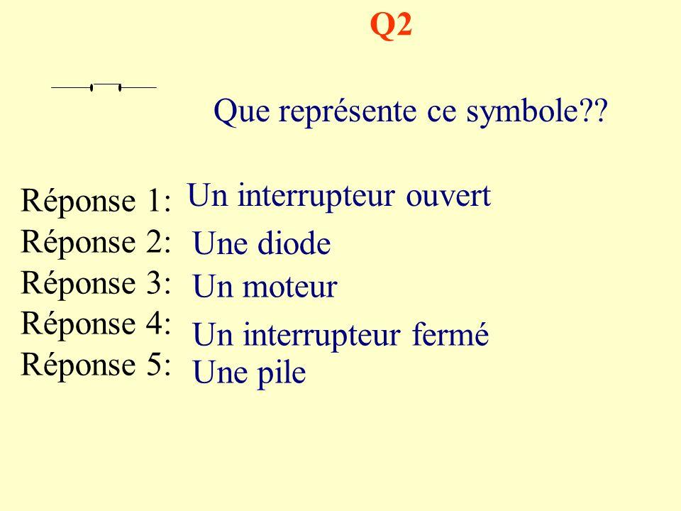 Q1 (plusieurs réponses possibles) Que représente ce symbole?? Réponse 1: Réponse 2: Réponse 3: Réponse 4: Réponse 5: Un dipôle Une diode Un moteur Un