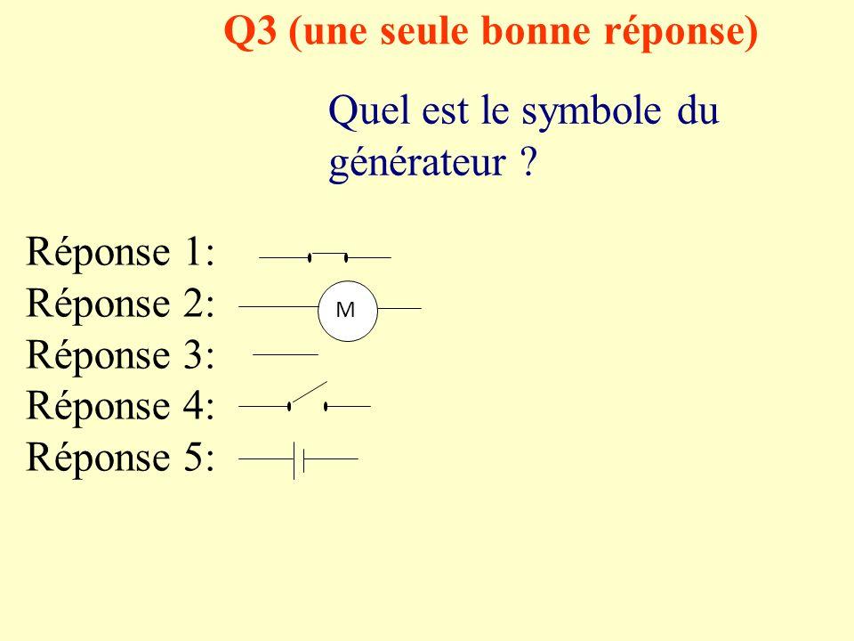 Q2 Que représente ce symbole?? Réponse 1: Réponse 2: Réponse 3: Réponse 4: Réponse 5: Un interrupteur ouvert Une diode Un moteur Un interrupteur fermé