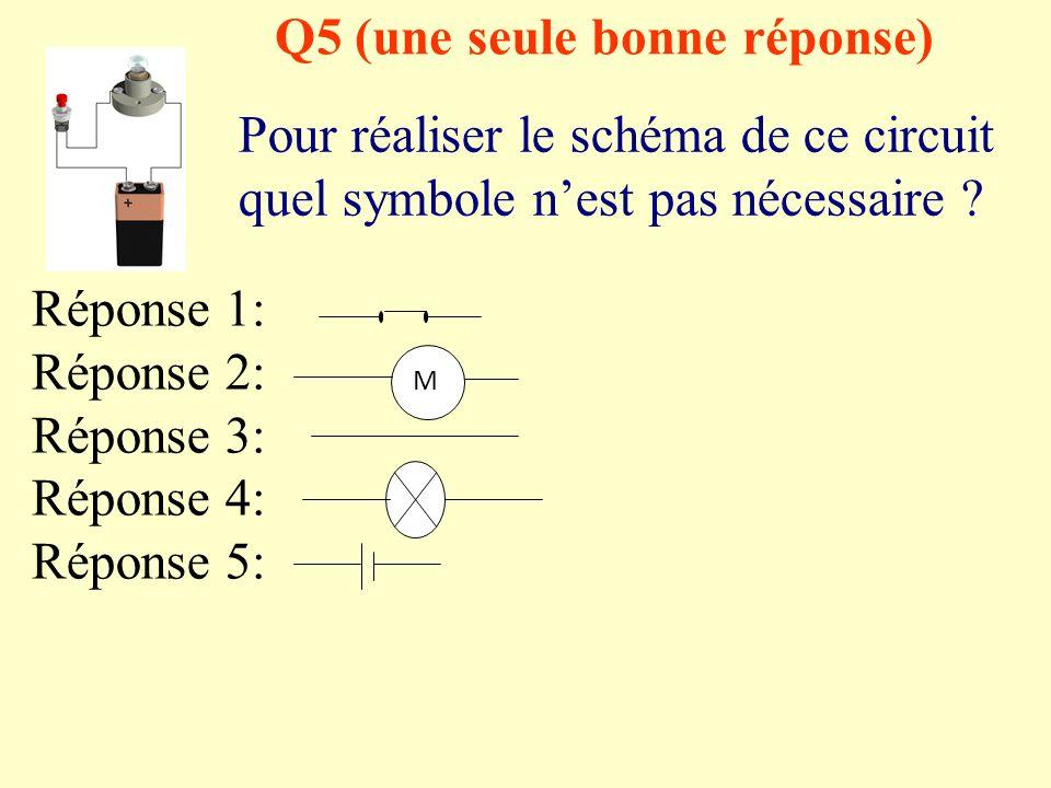 Q4 (une seule bonne réponse) Un schéma électrique est réalisé avec des Réponse 1: Réponse 2: Réponse 3: Réponse 4: Réponse 5: Dessins normalisés de dipôles Symboles normalisés de dipôles Schémas de dipôles normalisés Formules de dipôles normalisés Croquis de schémas formalisés