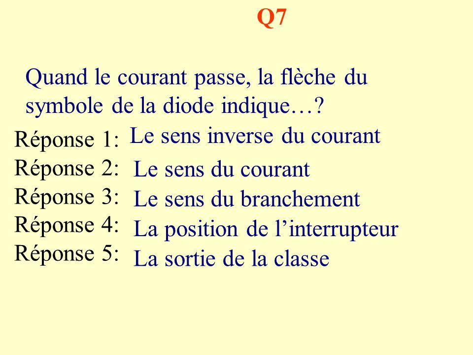 Q6 Quel symbole représente une D.E.L. ? Réponse 1: Réponse 2: Réponse 3: Réponse 4: Réponse 5: M