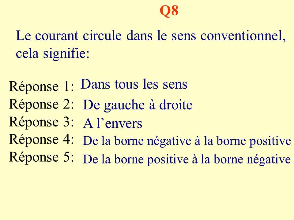 Q7 Quand le courant passe, la flèche du symbole de la diode indique…? Réponse 1: Réponse 2: Réponse 3: Réponse 4: Réponse 5: Le sens inverse du couran