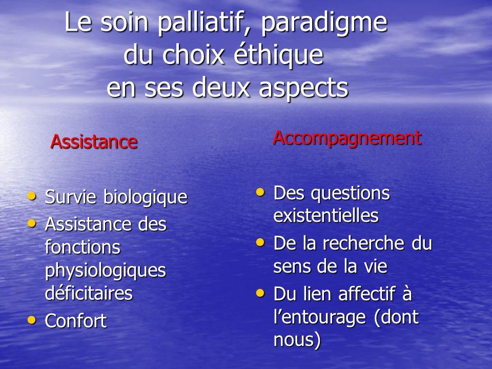 Le soin palliatif, paradigme du choix éthique en ses deux aspects Le soin palliatif, paradigme du choix éthique en ses deux aspects Assistance Assista