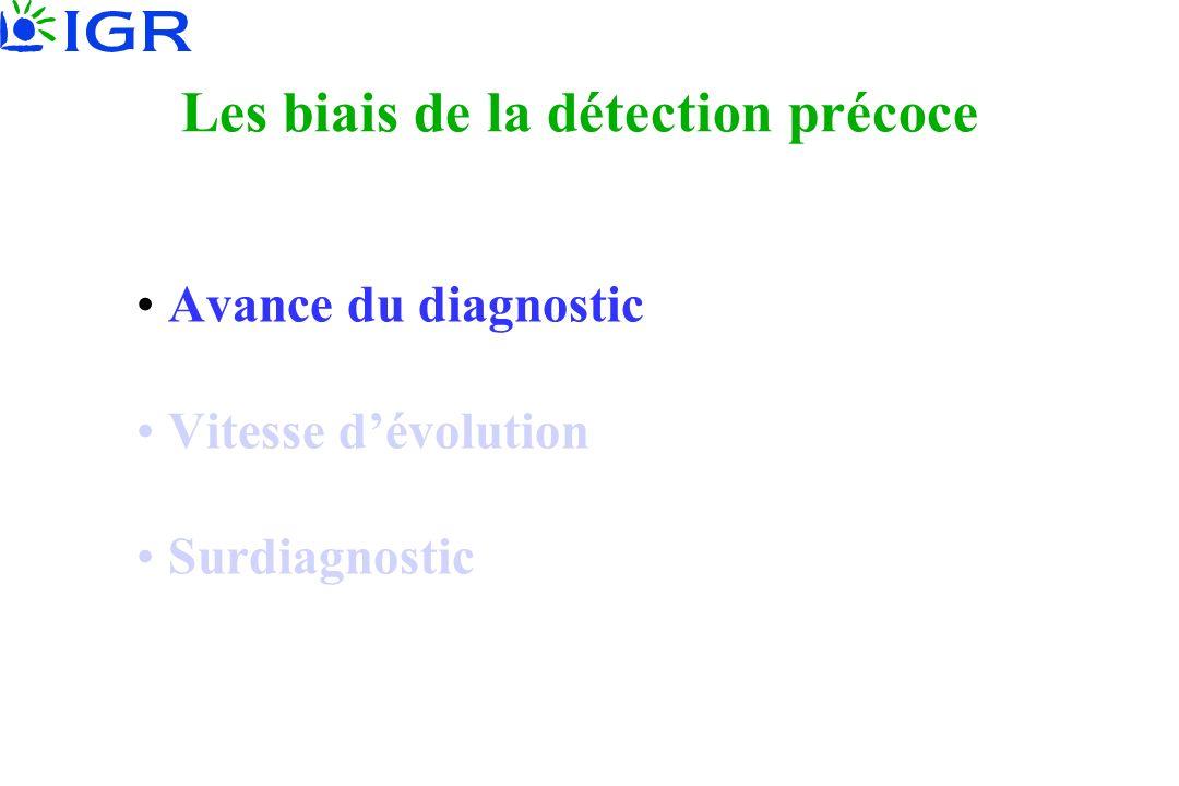 Avance du diagnostic Vitesse dévolution Surdiagnostic Les biais de la détection précoce