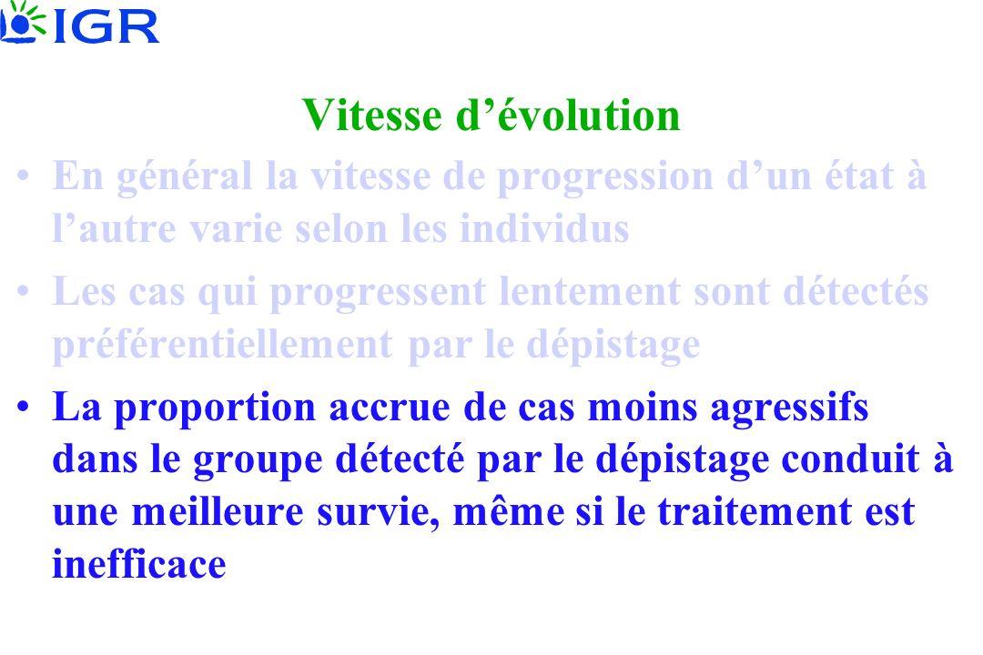 Vitesse dévolution En général la vitesse de progression dun état à lautre varie selon les individus Les cas qui progressent lentement sont détectés pr