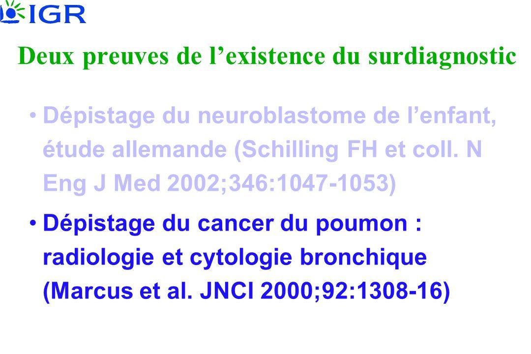 Deux preuves de lexistence du surdiagnostic Dépistage du neuroblastome de lenfant, étude allemande (Schilling FH et coll. N Eng J Med 2002;346:1047-10