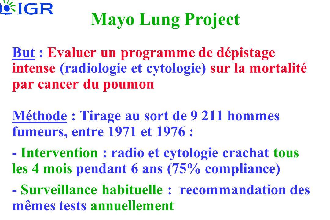 Mayo Lung Project But : Evaluer un programme de dépistage intense (radiologie et cytologie) sur la mortalité par cancer du poumon Méthode : Tirage au sort de 9 211 hommes fumeurs, entre 1971 et 1976 : - Intervention : radio et cytologie crachat tous les 4 mois pendant 6 ans (75% compliance) - Surveillance habituelle : recommandation des mêmes tests annuellement