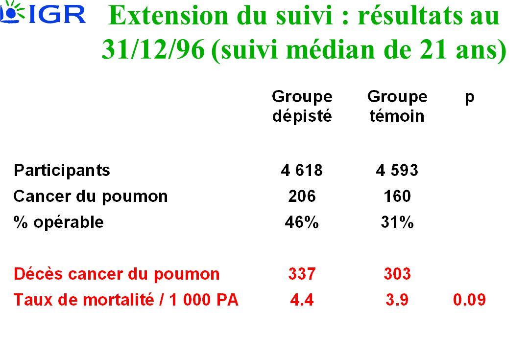 Extension du suivi : résultats au 31/12/96 (suivi médian de 21 ans)