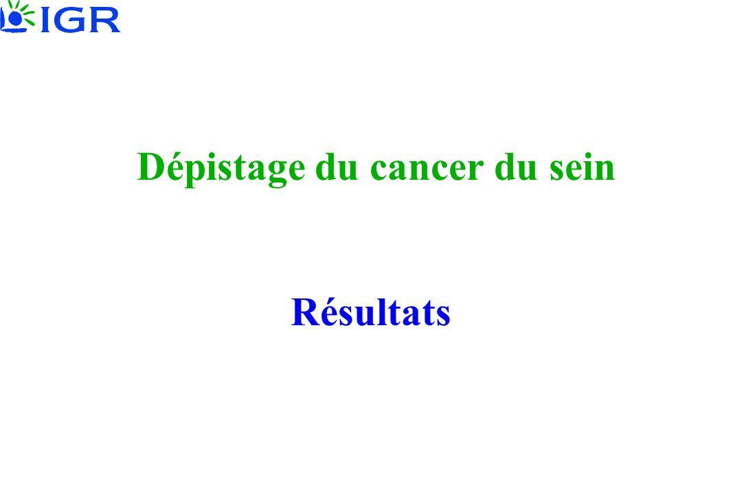 Dépistage du cancer du sein Résultats