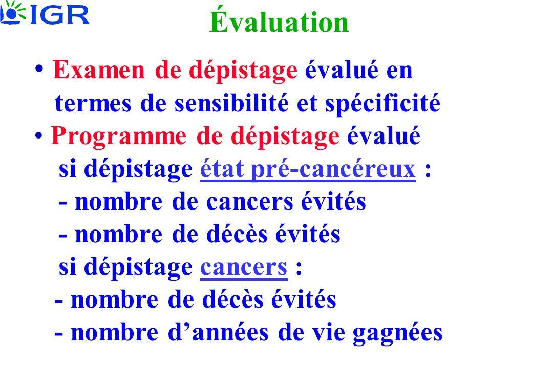 Évaluation Examen de dépistage évalué en termes de sensibilité et spécificité Programme de dépistage évalué si dépistage état pré-cancéreux : - nombre