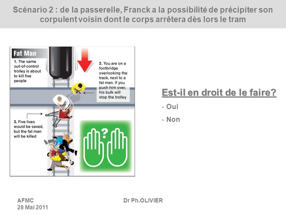 AFMC 28 Mai 2011 Dr Ph.OLIVIER Scénario 2 : de la passerelle, Franck a la possibilité de précipiter son corpulent voisin dont le corps arrêtera dès lors le tram Est-il en droit de le faire.
