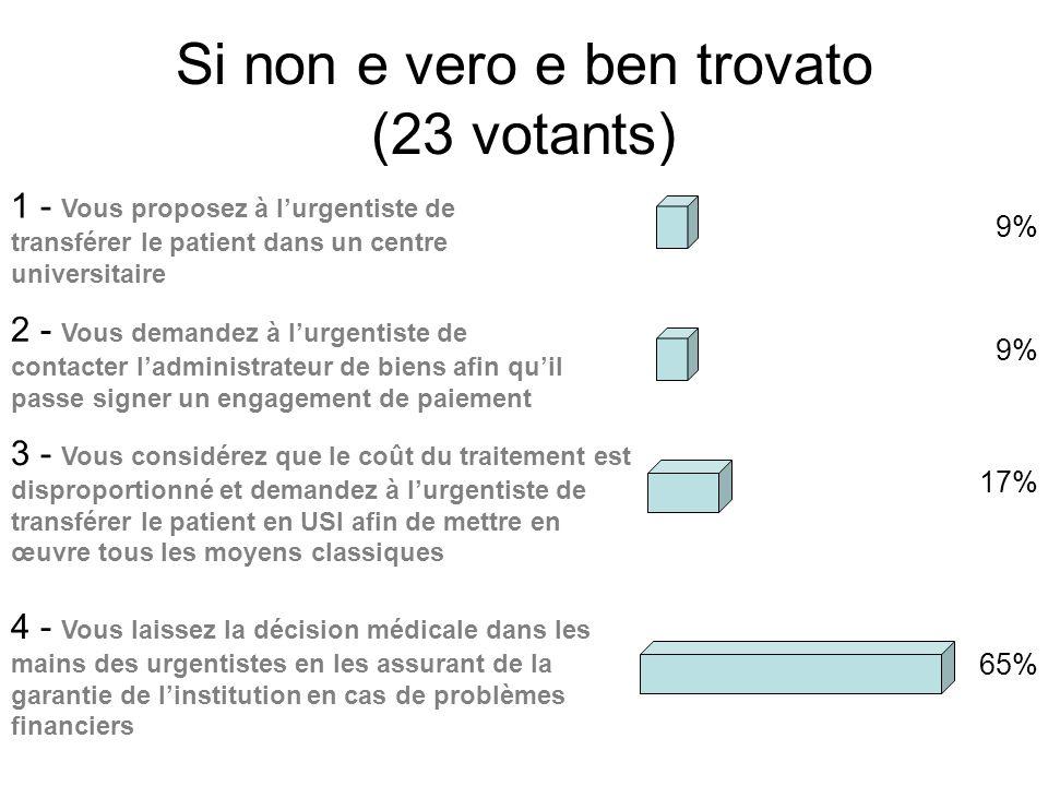 Si non e vero e ben trovato (23 votants) 1 - Vous proposez à lurgentiste de transférer le patient dans un centre universitaire 2 - Vous demandez à lur