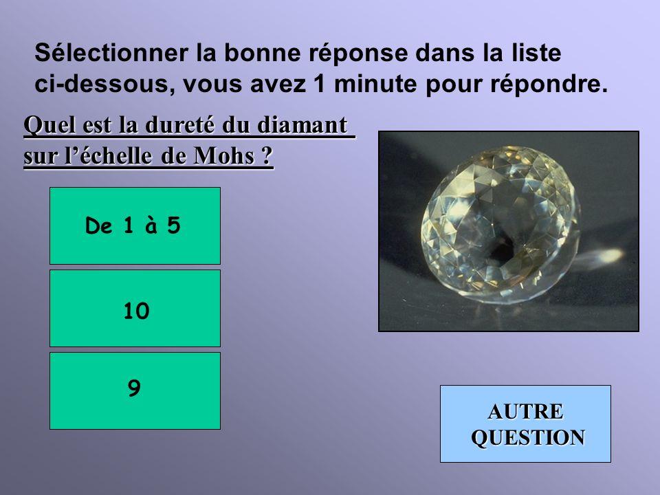 Sélectionner la bonne réponse dans la liste ci-dessous, vous avez 1 minute pour répondre. Quel est le nom donné à la Pyrite ? Les cubes magiques Or de