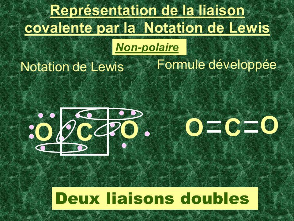 Représentation de la liaison covalente par la Notation de Lewis Notation de Lewis Formule développée O O O O Deux liaisons doubles C C Non-polaire