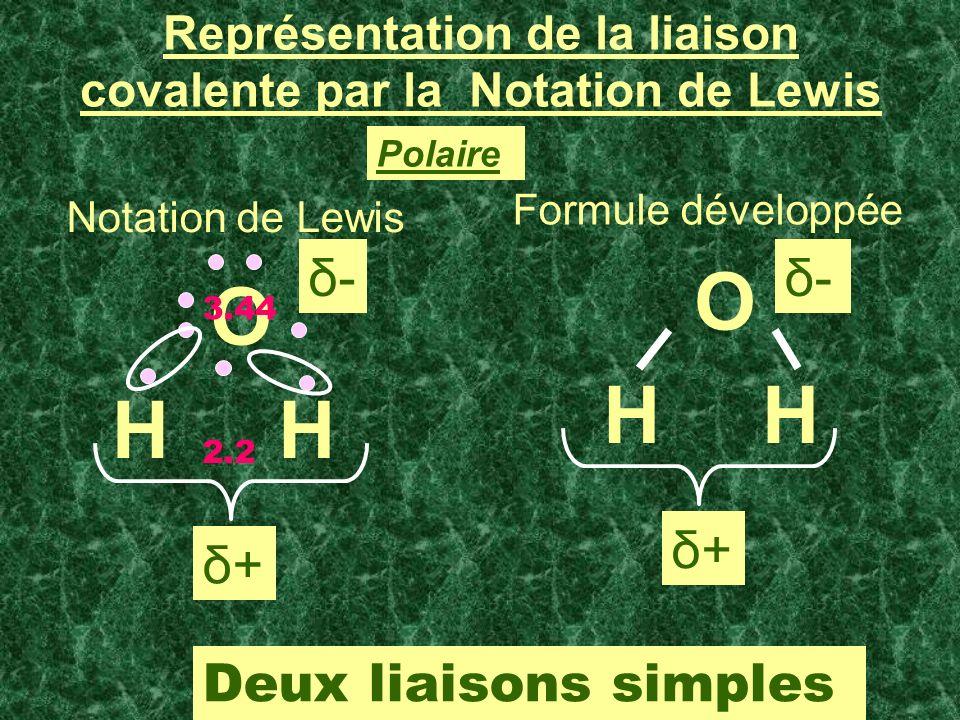 Représentation de la liaison covalente par la Notation de Lewis Notation de Lewis Formule développée HH HH Deux liaisons simples Polaire O O δ+δ+ δ+δ+ δ-δ-δ-δ- 2.2 3.44