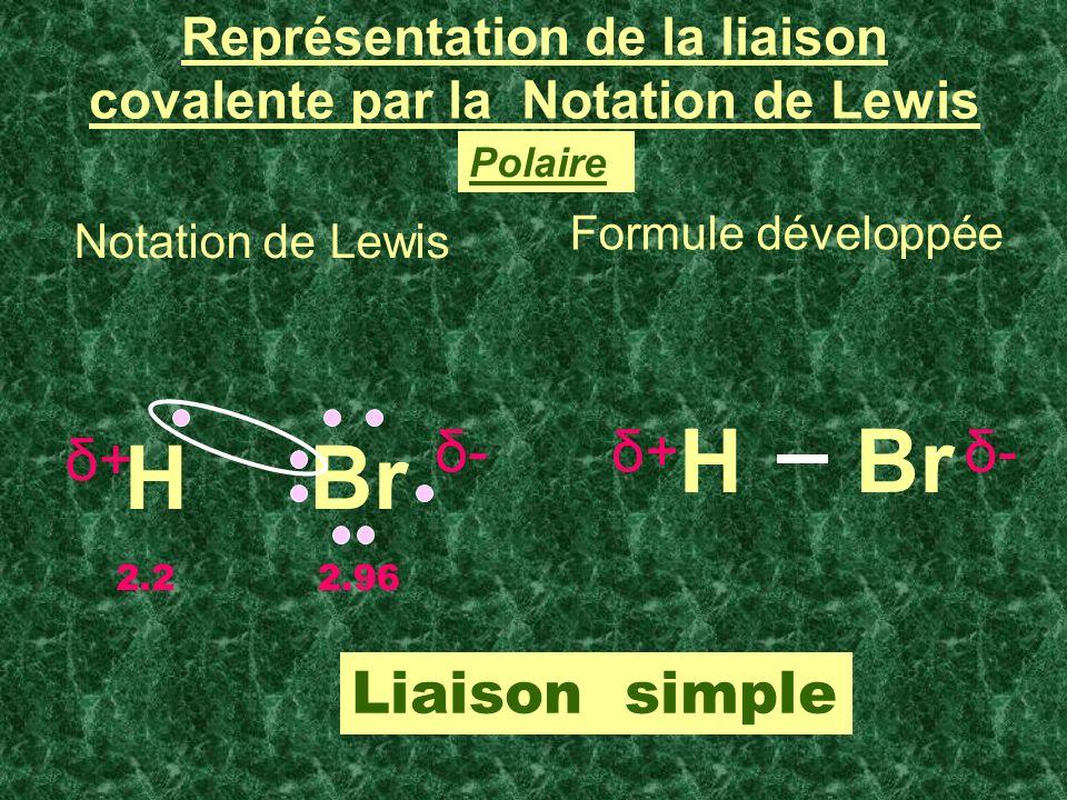 Représentation de la liaison covalente par la Notation de Lewis Notation de Lewis Formule développée HBr H Liaison simple Polaire δ-δ-δ-δ-δ+δ+ δ+δ+ 2.22.96
