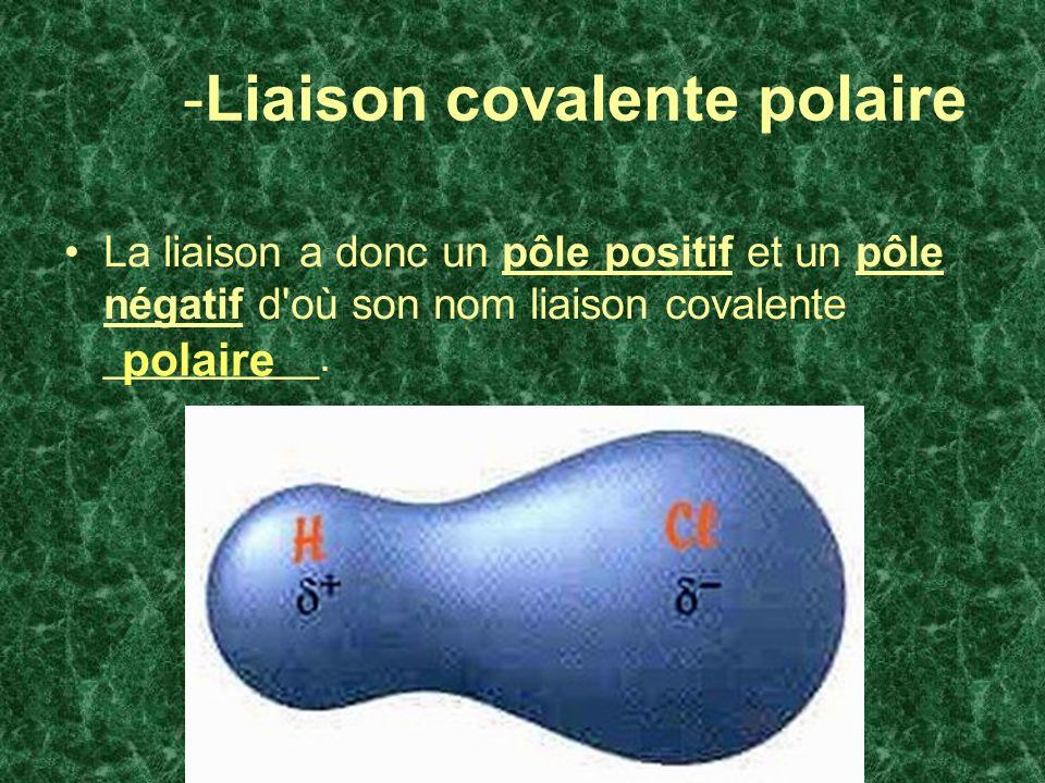 -Liaison covalente polaire La liaison a donc un pôle positif et un pôle négatif d où son nom liaison covalente _________.