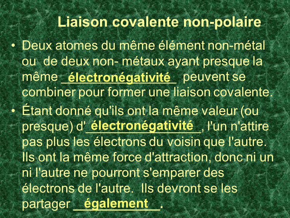Liaison covalente non-polaire Deux atomes du même élément non-métal ou de deux non- métaux ayant presque la même ________________ peuvent se combiner pour former une liaison covalente.