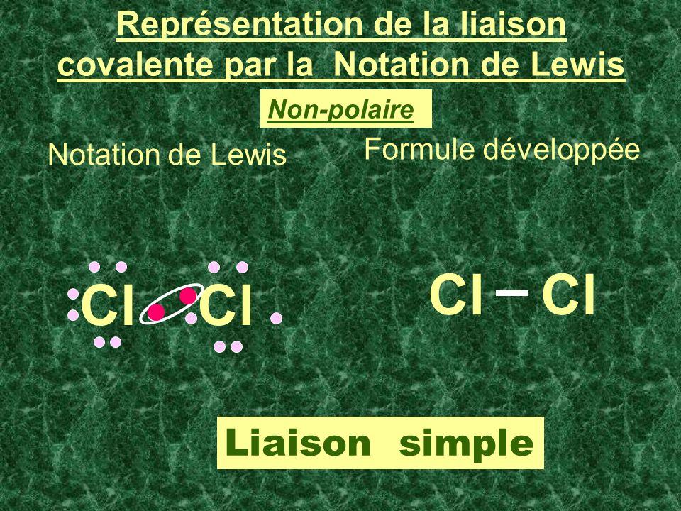 Représentation de la liaison covalente par la Notation de Lewis Notation de Lewis Formule développée Cl Liaison simple Non-polaire