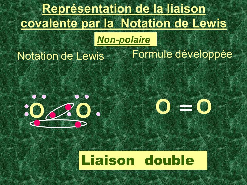 Représentation de la liaison covalente par la Notation de Lewis Notation de Lewis Formule développée OO OO Liaison double Non-polaire