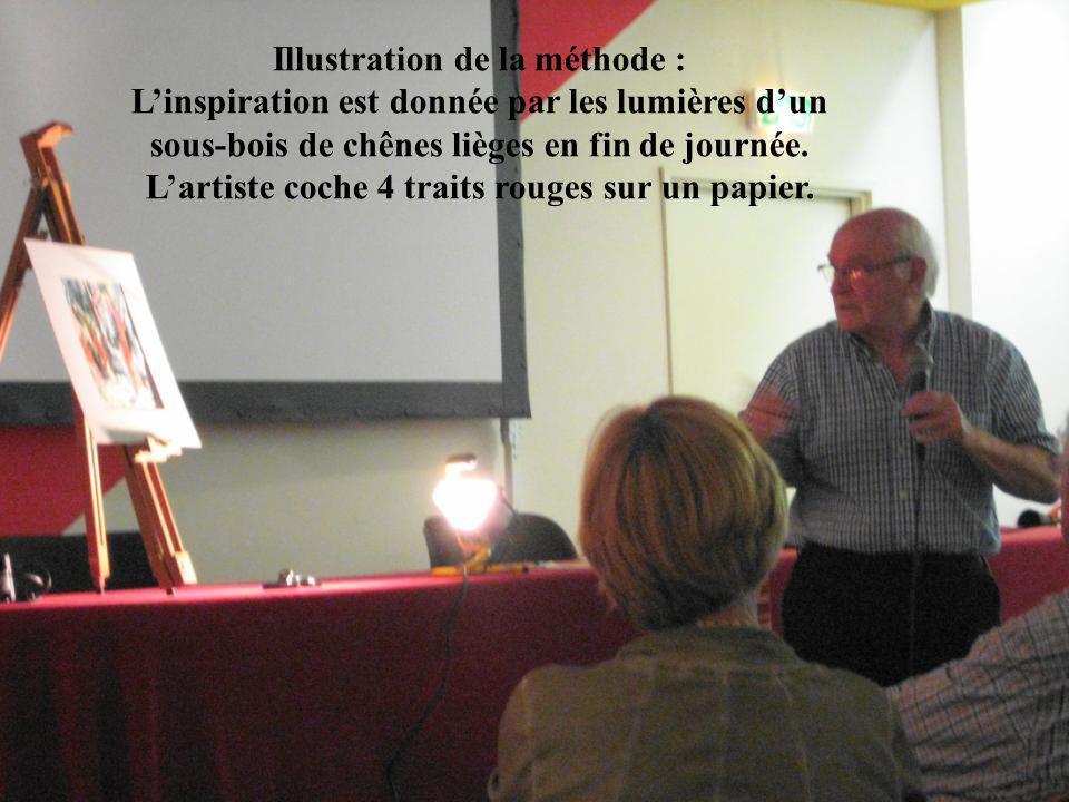 Illustration de la méthode : Linspiration est donnée par les lumières dun sous-bois de chênes lièges en fin de journée.