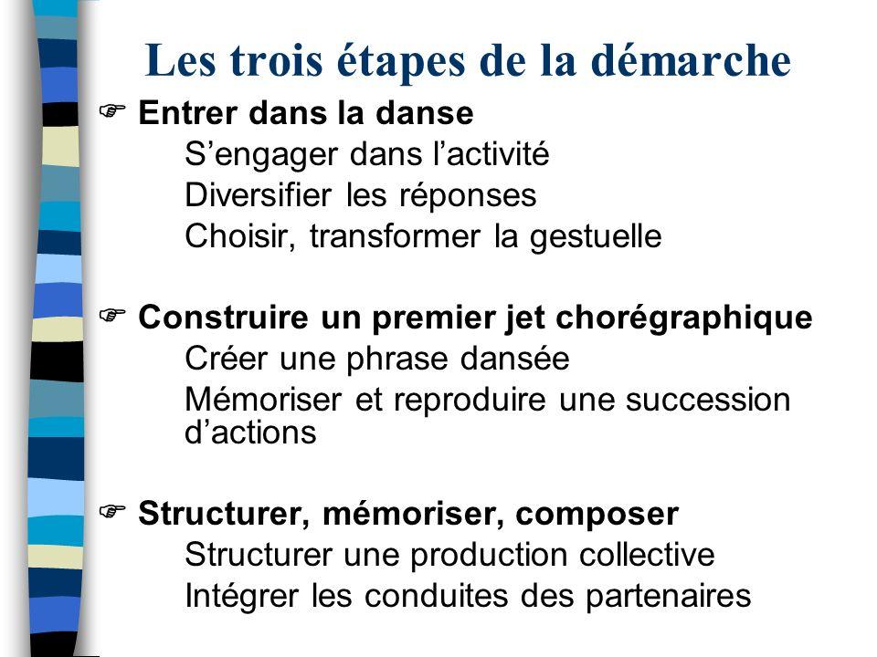 Les trois étapes de la démarche Entrer dans la danse Sengager dans lactivité Diversifier les réponses Choisir, transformer la gestuelle Construire un