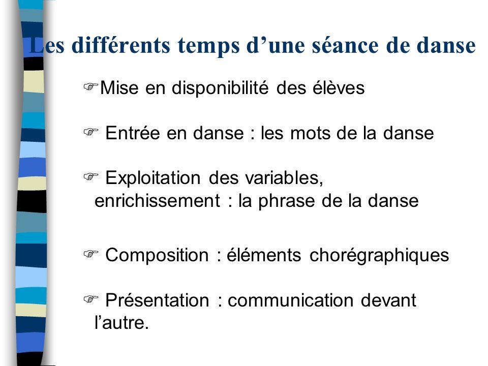 Les différents temps dune séance de danse Mise en disponibilité des élèves Entrée en danse : les mots de la danse Exploitation des variables, enrichis