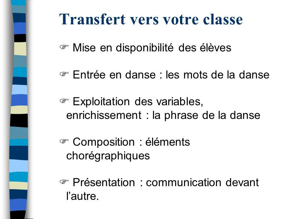 Transfert vers votre classe Mise en disponibilité des élèves Entrée en danse : les mots de la danse Exploitation des variables, enrichissement : la ph