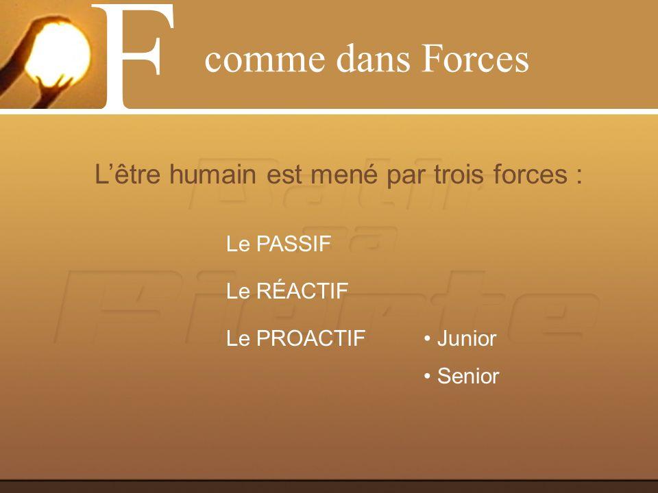 Lêtre humain est mené par trois forces : Le PASSIF Le RÉACTIF Le PROACTIF Junior Senior comme dans Forces F