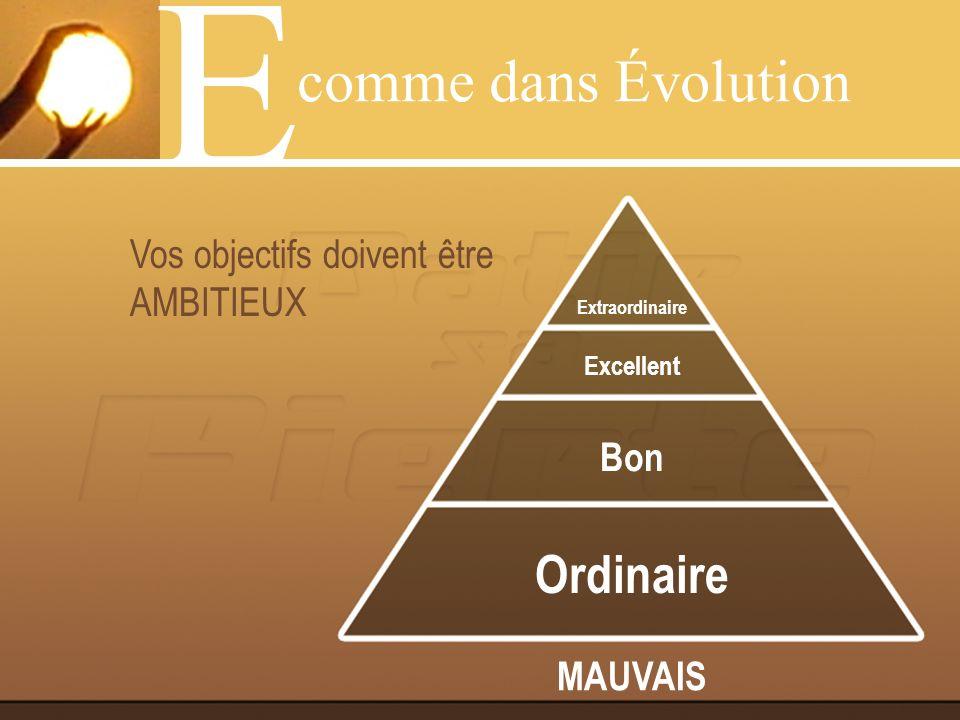Vos objectifs doivent être AMBITIEUX Ordinaire Bon Excellent Extraordinaire MAUVAIS E comme dans Évolution