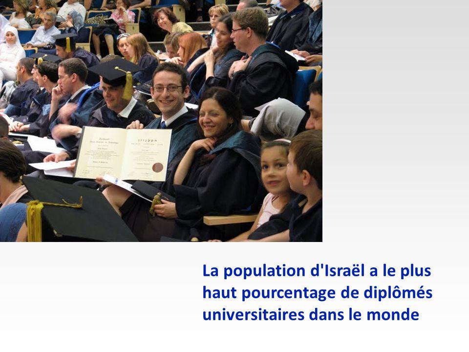 Israël est le seul pays du Moyen-Orient où les hommes et les femmes ont des droits égaux devant la loi