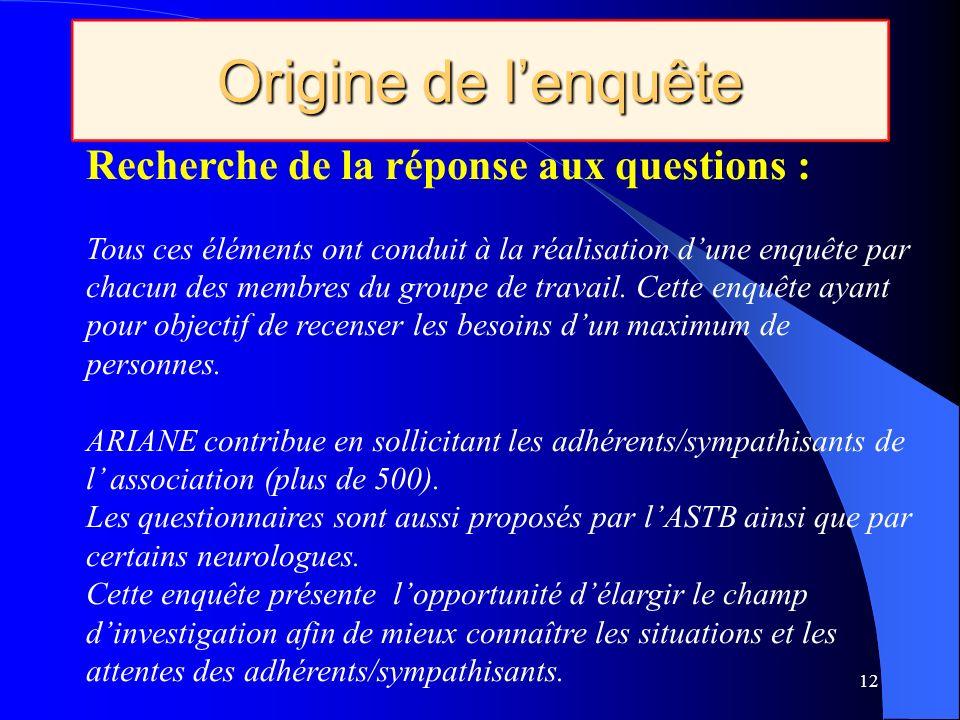 Origine de lenquête 12 Recherche de la réponse aux questions : Tous ces éléments ont conduit à la réalisation dune enquête par chacun des membres du groupe de travail.