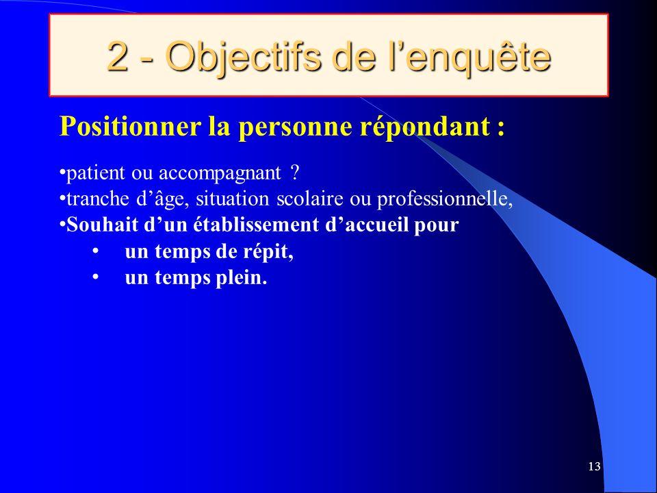 2 - Objectifs de lenquête 13 Positionner la personne répondant : patient ou accompagnant .