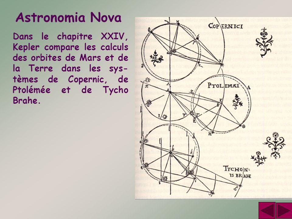 Astronomia Nova Dans le chapitre XXIV, Kepler compare les calculs des orbites de Mars et de la Terre dans les sys- tèmes de Copernic, de Ptolémée et d