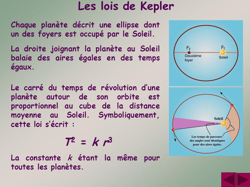 Les lois de Kepler Chaque planète décrit une ellipse dont un des foyers est occupé par le Soleil. La droite joignant la planète au Soleil balaie des a