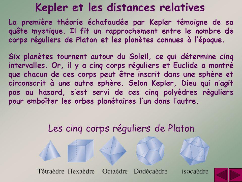 Kepler et les distances relatives La première théorie échafaudée par Kepler témoigne de sa quête mystique. Il fit un rapprochement entre le nombre de