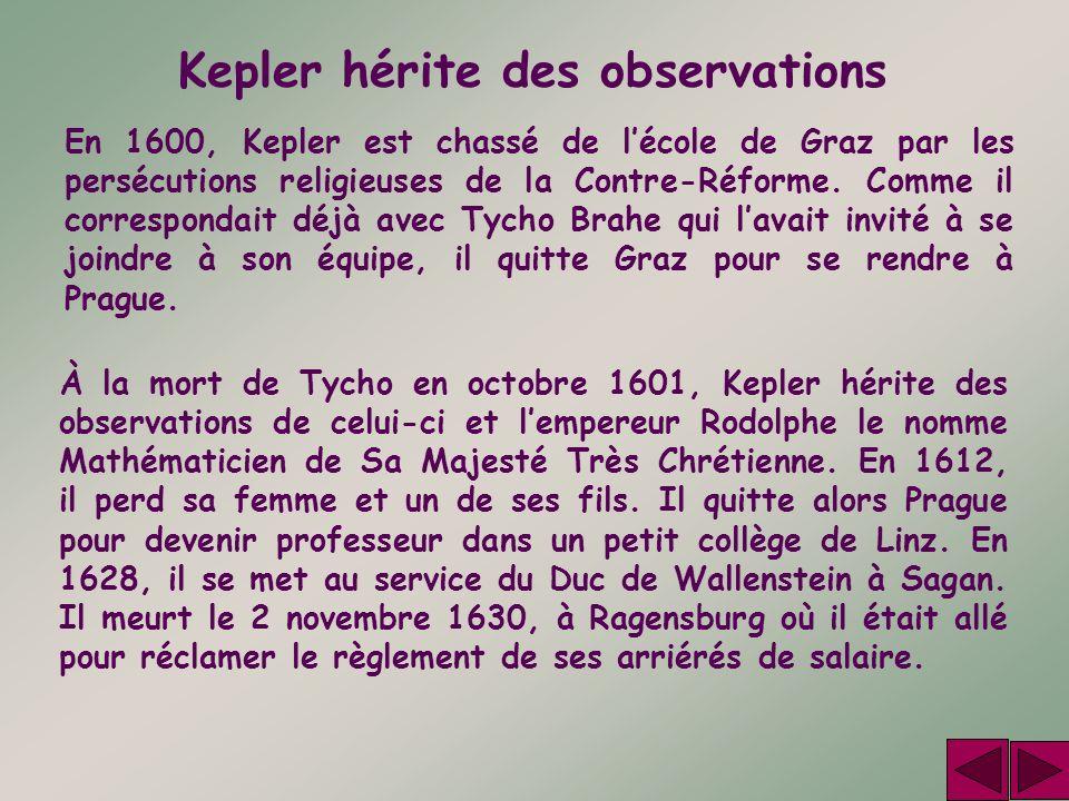 Kepler hérite des observations En 1600, Kepler est chassé de lécole de Graz par les persécutions religieuses de la Contre-Réforme. Comme il correspond