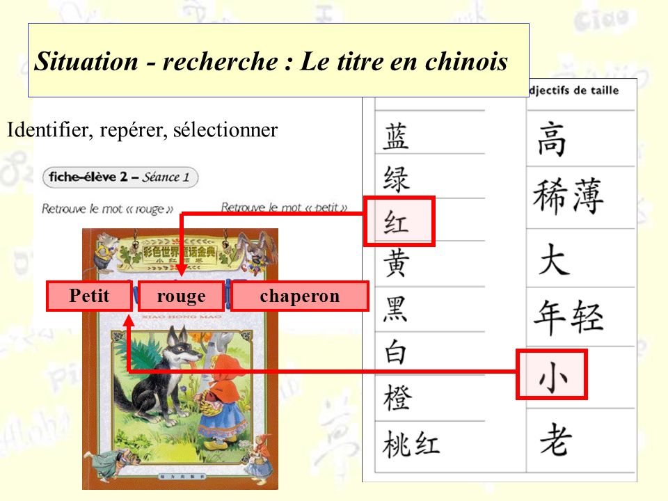 Identifier, repérer, sélectionner Situation - recherche : Le titre en chinois Petitrougechaperon