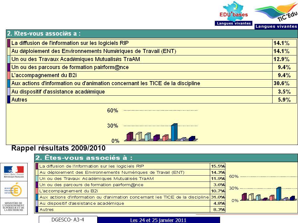DGESCO- A3-4 Les 24 et 25 janvier 2011 Enquête Interlocuteurs - Langues Vivantes Echantillon total: 26 observations 3.